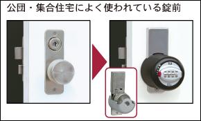 公団・集合住宅によく使われている錠前