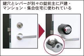 鍵穴とレバーが別々の錠前主に戸建・マンション・集合住宅に使われている